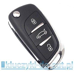 kluczyk-ds4
